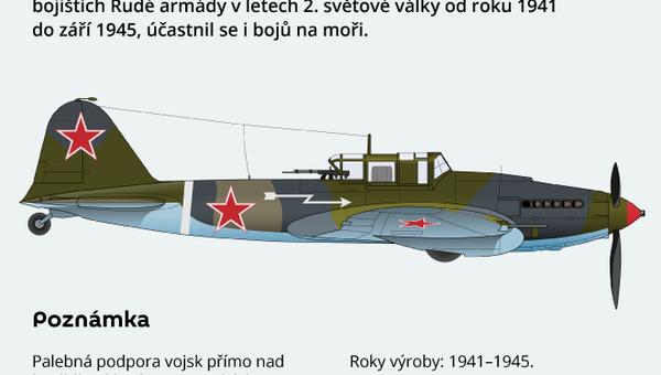 Il-2 - Sputnik Česká republika