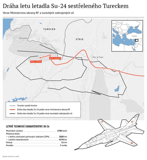 Dráha letu letadla Su-24 sestřeleného Tureckem - Sputnik Česká republika