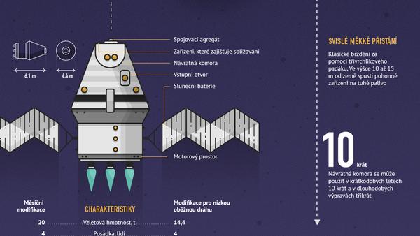 Pilotovaná transportní loď nové generace - Sputnik Česká republika