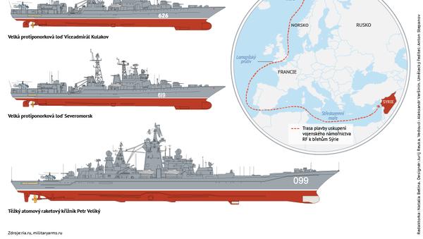 Těžký letadlový křižník Admirál loďstva Sovětského svazu Kuzněcov - Sputnik Česká republika