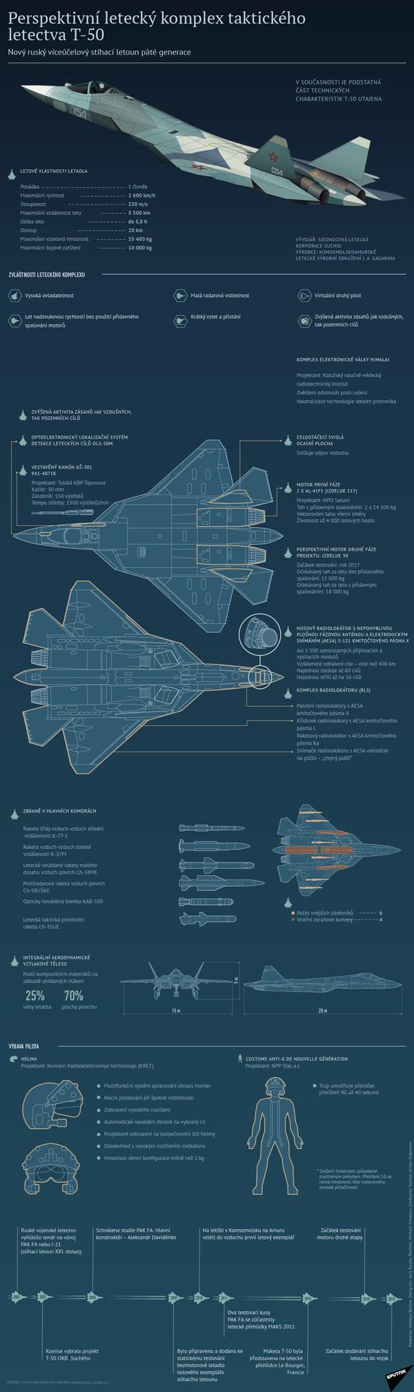 T-50 PAK FA - Sputnik Česká republika