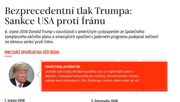 Sankce USA proti Íránu - Sputnik Česká republika